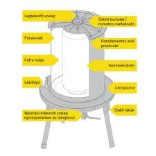 Speidel víznyomásos prés / hydroprés